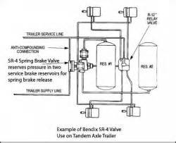 Service Trailer Brake System Warning Typical Configuration Of Bendix Sr 4 Valve
