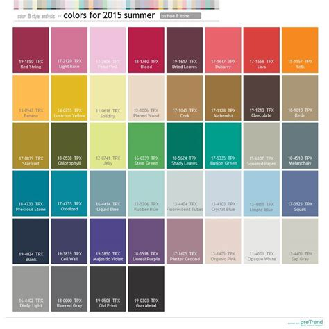 the color for 2017 2015 s s trend color changing point