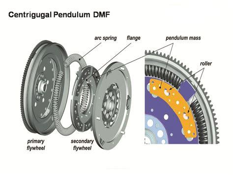 dual mass flywheel diagram centrifugal pendulum dmfs part info