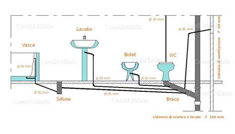 Impianti Di Scarico Bagno by Schema Impianto Scarico Bagno Theedwardgroup Co