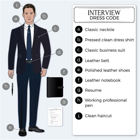Mba Admissions Dress Code by What To Wear To A Bows N Ties