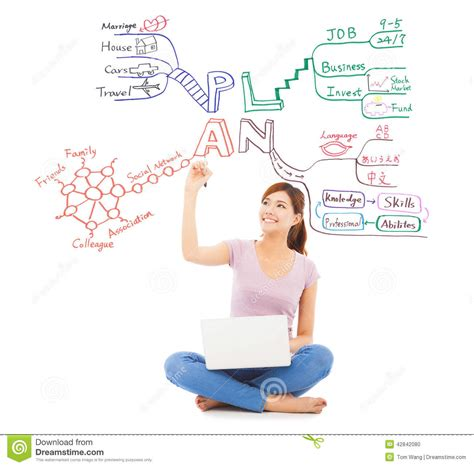 pretty the 90 day mind and food plan that will absolutely change your books pretty student drawing a future plan by mind mapping stock