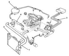 Fiat Punto Cooling System Technical Water Temperature Guage The Fiat Forum