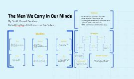 the we carry in our minds thesis the we carry in our minds by michael fitzgibbons on prezi