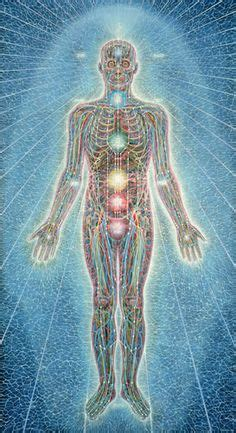 woah is the color of your energy alex grey from tool s album cover 10 000 days my