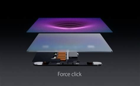 Trackpad Mac the macbook s new trackpad will change the way you click