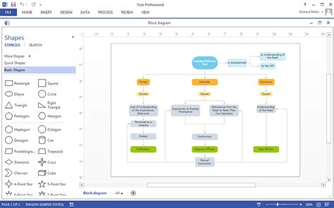 visio block diagram create visio block diagram conceptdraw helpdesk