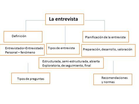 preguntas de investigacion metodologia la entrevista metodolog 237 a de investigaci 243 n avanzada ppt