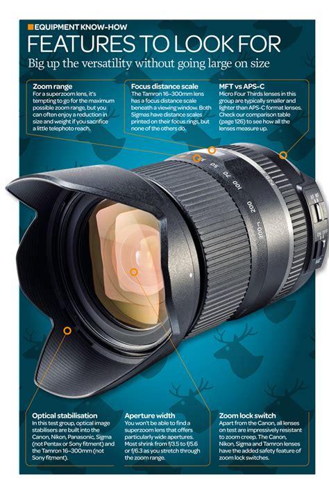 best superzoom best superzoom lens for travel 8 lightweight optics
