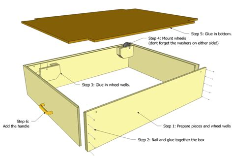 Bed Plans With Drawers by Bed With Drawers Underneath Plans Breeds Picture