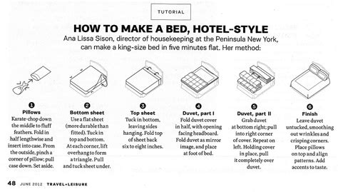 the proper way to make a bed tutorial how to make a bed b b innkeeper forum