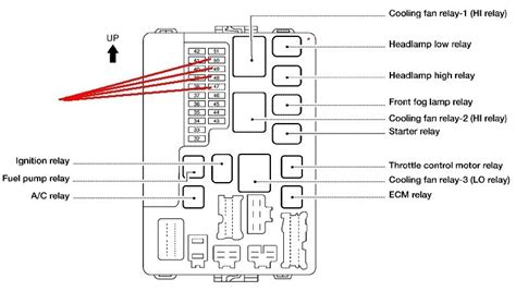 2003 nissan altima fuse box diagram fuse box and wiring