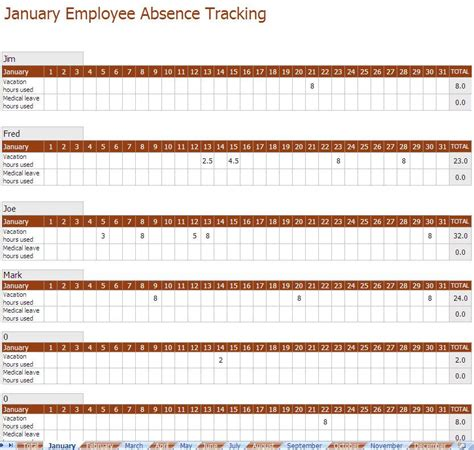absence template you can use a employee absence tracking excel template to