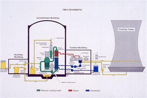 s plan plus wiring diagram with underfloor heating