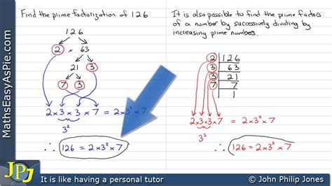 How To Search A Number How To Find Prime Factors Of A Number