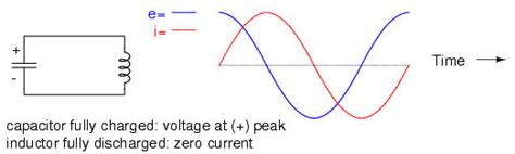 capacitor and inductor behavior a how inductor and capacitor will behave at t 0 and t draw equivalent networks 28 images