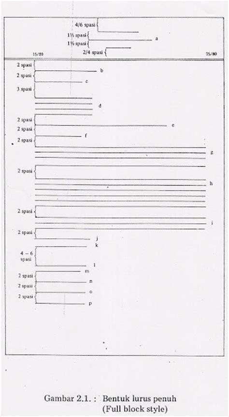 eri nuryaman correspondence bagian dan bentuk bentuk
