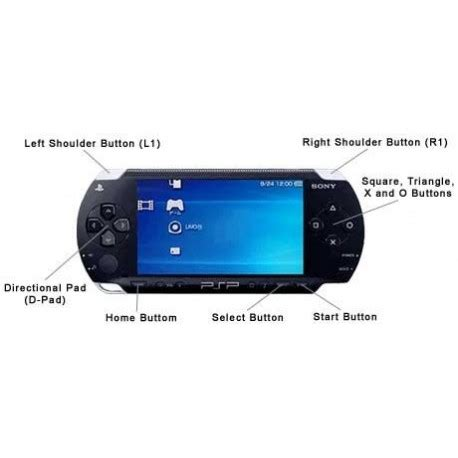 Switch Psp psp 1000 2000 3000 button fault direction buttons not