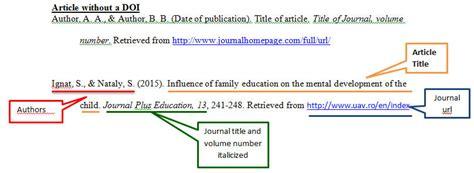 apa format url citation apa citation no doi