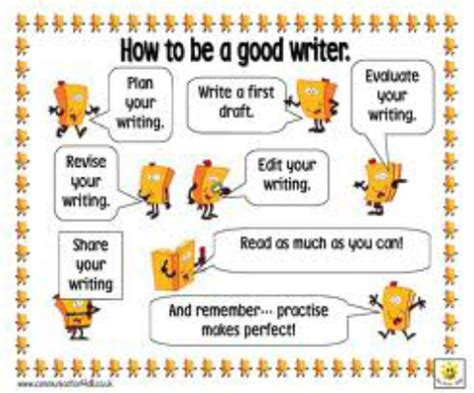 How to be a good writer.   Ms. Baldwin's ELA & SS Classes