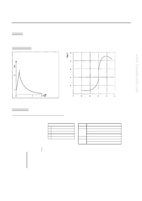 ptc thermistor pdf mz73 18rm データシート pdf ptc thermistor