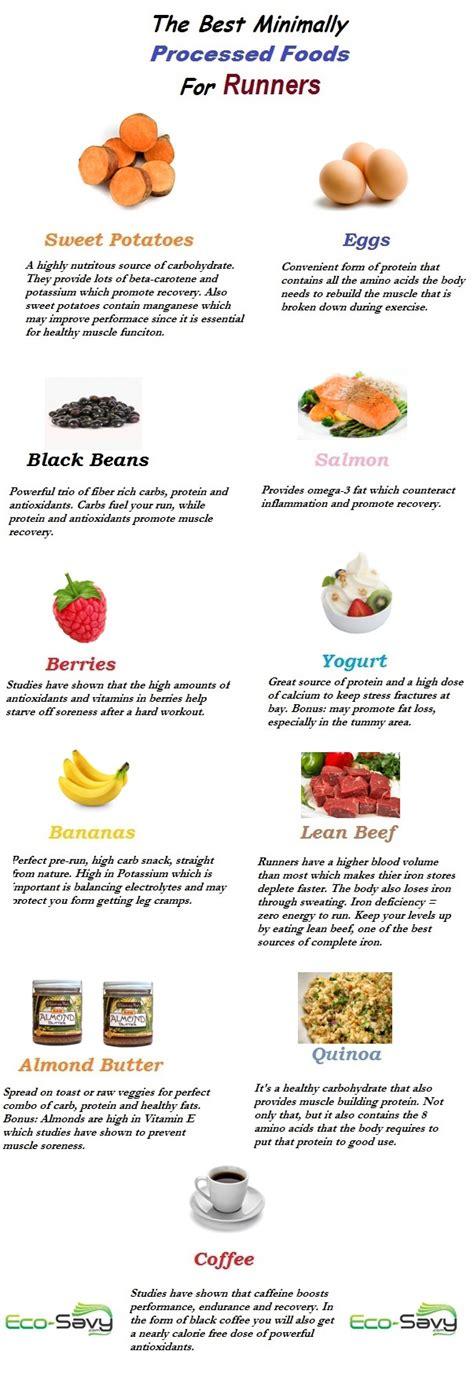 healthy breakfast ideas eco savy