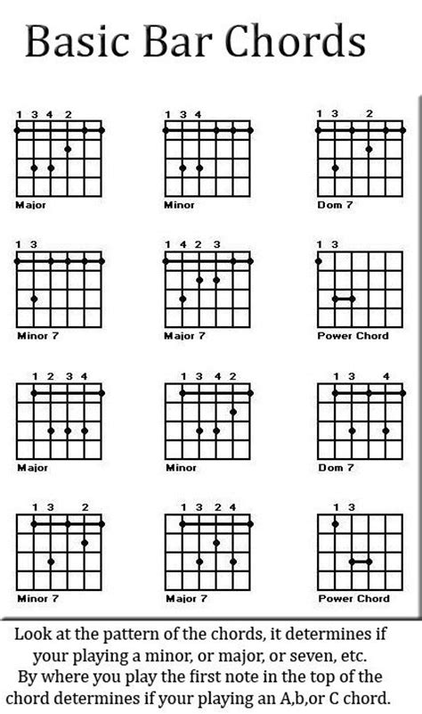 Guitar Chords Variations