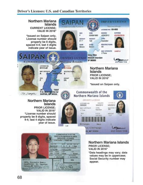 Identification Card Ellie Island Template by Id Checking Book Free Documents Templates