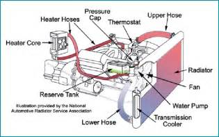 ignition wiring diagram for 1998 ford ranger ignition get free image about wiring diagram