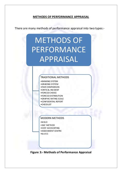 performance appraisal diagram a study on performance appraisal of human resource