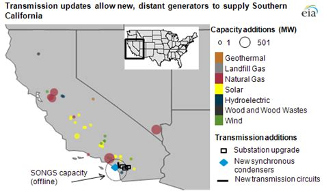 nuclear power plants in california map new generators help california meet summer challenges to