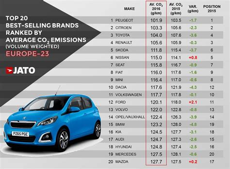 peugeot all models 100 peugeot models by year peugeot the leading