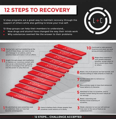 Steps To Detox From by The 12 Step Approach To Addiction Treatment Black Lodge