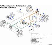 New Electrohydraulic EH Braking System Heavy Duty Mining