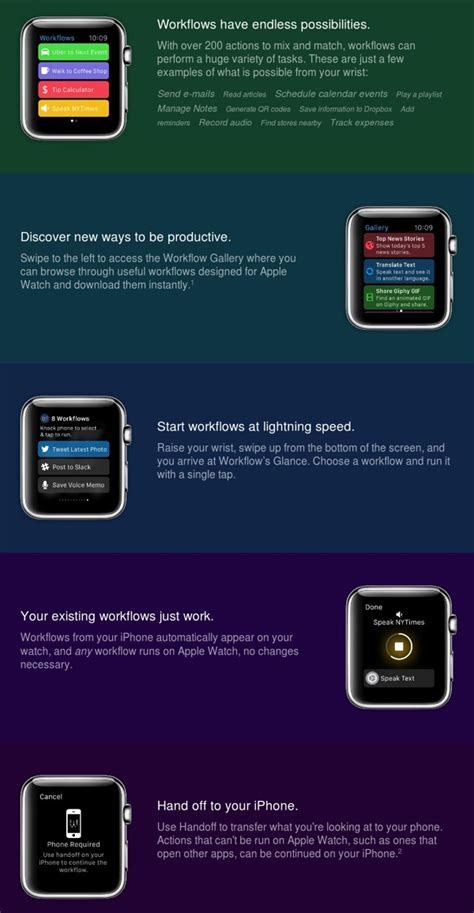 workflow for apps ios workflow app apple best free home design