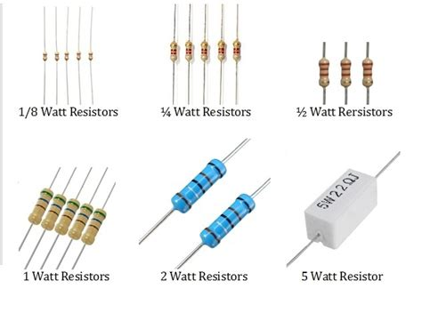 resistor size vs wattage resistor power rating power dissipation by resistors