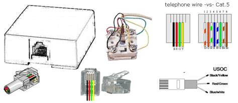 telephone rj wiring reference  knowledge base