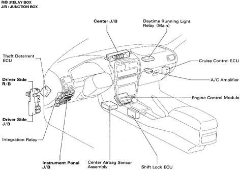 hyundai dash lights not working 2013 hyundai elantra fuse box drl 33 wiring diagram