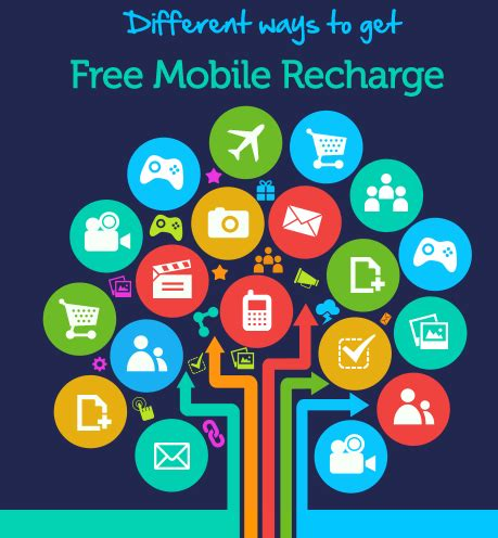 get free mobile recharge my technology get free mobile recharge from amulyam