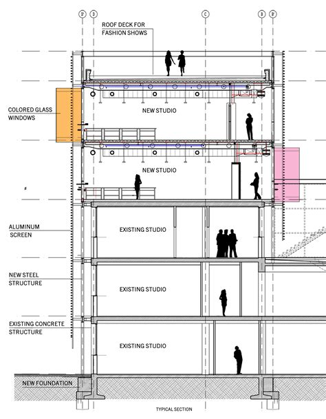 building foundation section pernick administration building israel miami architects
