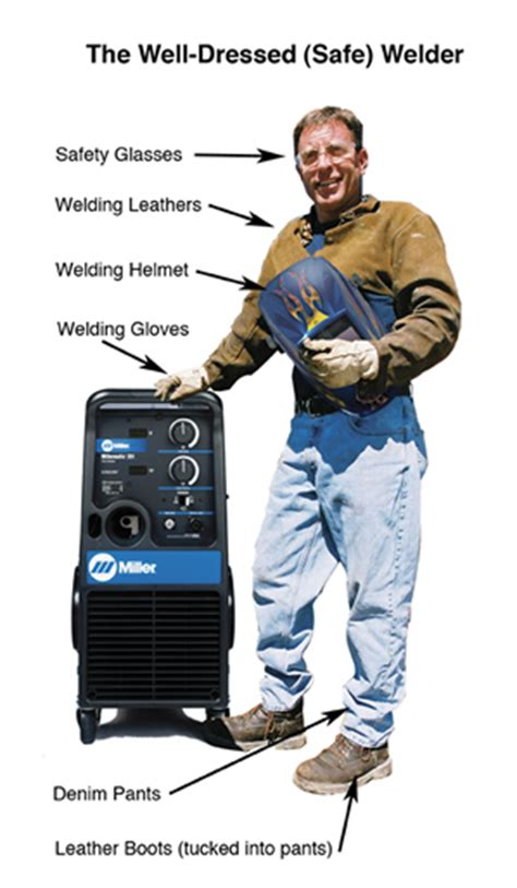 welding and oxy fuel safety tips millerwelds