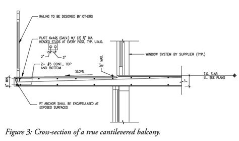 Second Floor Slab Thickness by Post Tensioned Concrete Balcony Deflections Sk A