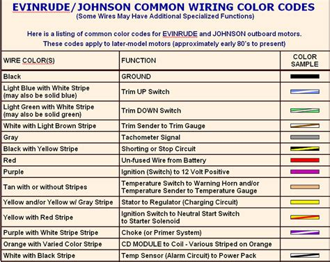 common wiring diagram power colors wiring diagram with
