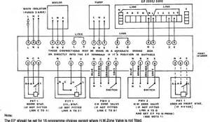 lawn mower ignition wire diagram 7 lawn free engine image for user manual