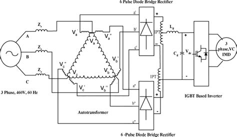 define transformer diode harmonic mitigation using 12 pulse ac dc converter in vector controlled induction motor drives