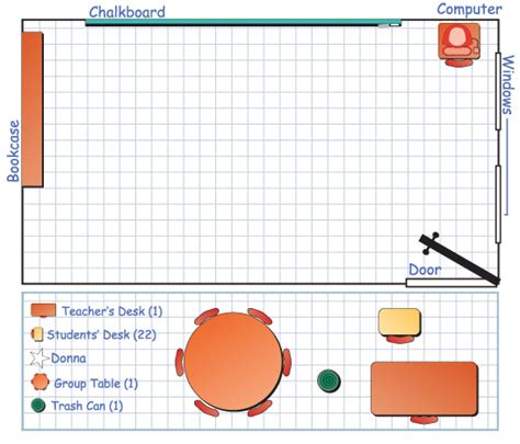 classroom layout for ebd students classroom design tips