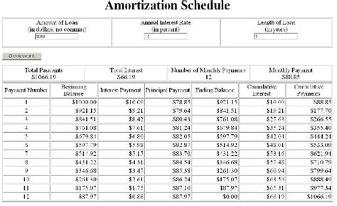 Amortized Payment Schedule Amortization Schedule Templates Find Word Templates