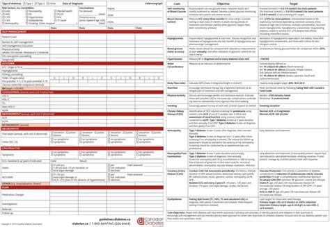 Nursing Flow Sheet Template Pdf by Nursing Flow Sheet Template Pdf 19 Images Document