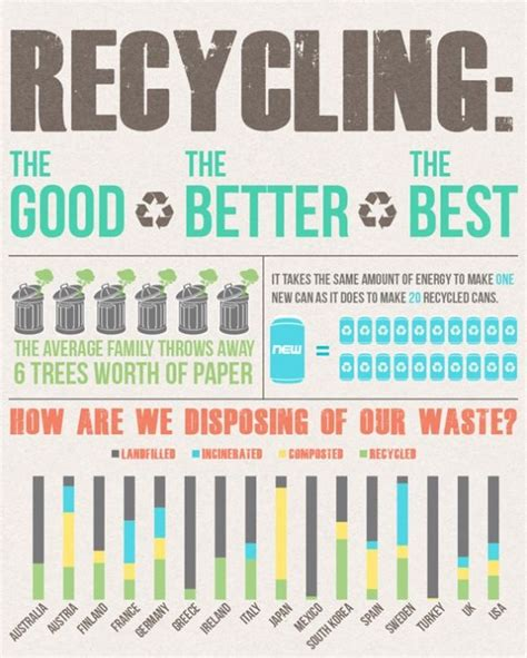 infographic why reuse a cup 17 best images about waste on midway atoll