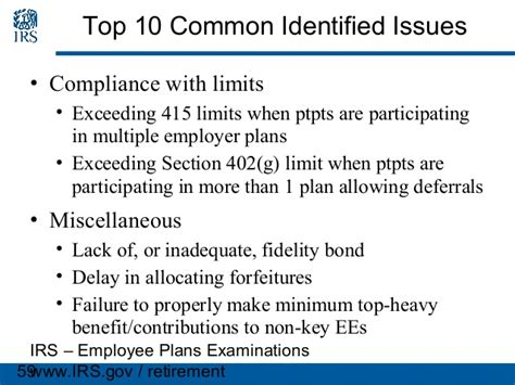 section 415 limit irs employee plans